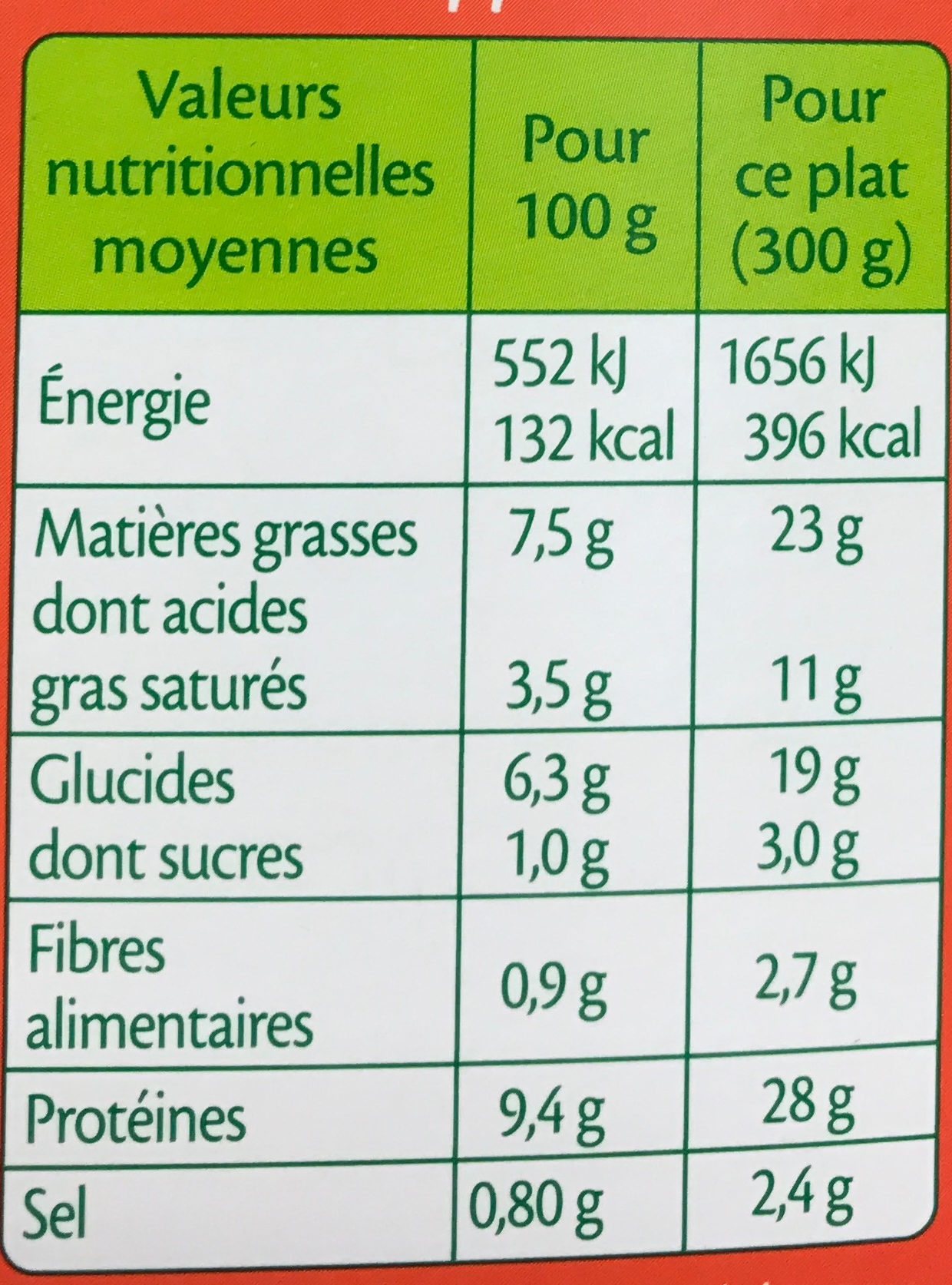 Pavé de boeuf sauce aux échalotes et gratin dauphinois - Nutrition facts