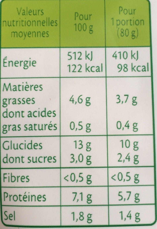 Les Noix de la Mer à poêler - Nature - Informations nutritionnelles - fr