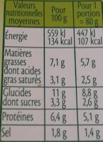 Surimi fromage ail et fines herbes - Valori nutrizionali - fr