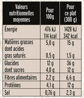 Couscous aux falafels - Voedingswaarden