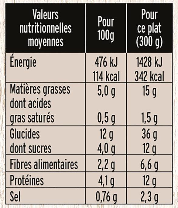 Couscous aux falafels - Voedingswaarden - fr