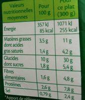 Curry indien légumes et riz - Informations nutritionnelles - fr