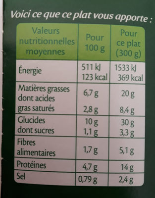 Gratin de Légumes Mozzarella et Boulgour - Voedigswaarden