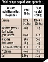Porc au caramel & riz parfumé - Informazioni nutrizionali - fr
