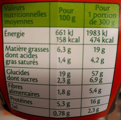 Box Energy - Informations nutritionnelles - fr