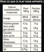 Poulet émincé petits pois & crémeux de carottes - Informations nutritionnelles - fr