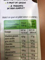 Blanquette de poulet & riz - Informations nutritionnelles