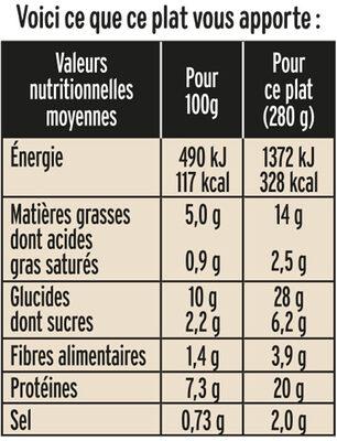 Tajine de veau aux légumes & semoule - Informations nutritionnelles - fr