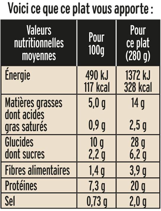 Tajine de veau aux légumes & semoule - Informations nutritionnelles