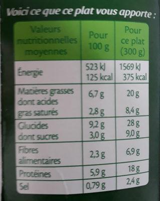 Pavé de Légumes au Chèvre et Purée de Courgettes - Informations nutritionnelles - fr