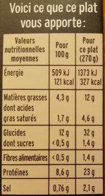 Cabillaud, crème d'écrevisses, riz au pavot - Nutrition facts