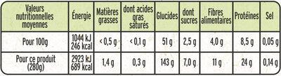 Tagliatelles aux carottes - Informations nutritionnelles - fr