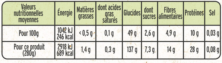 Tagliatelles aux petits pois - Informations nutritionnelles - fr