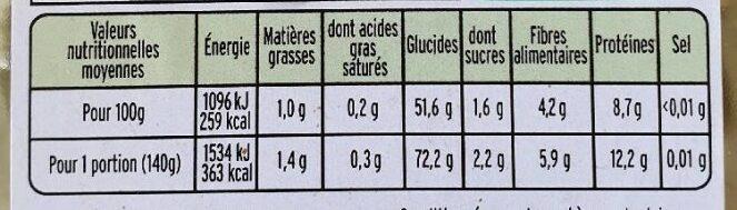 Tagliatelles aux courgettes - Informations nutritionnelles - fr
