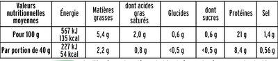 Le supérieur avec couenne -25% de sel* - 4tr. - Informations nutritionnelles