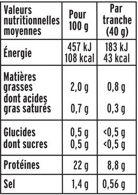 Le supérieur seulement 2% MG - 25% de sel* -2tr - Informations nutritionnelles - fr