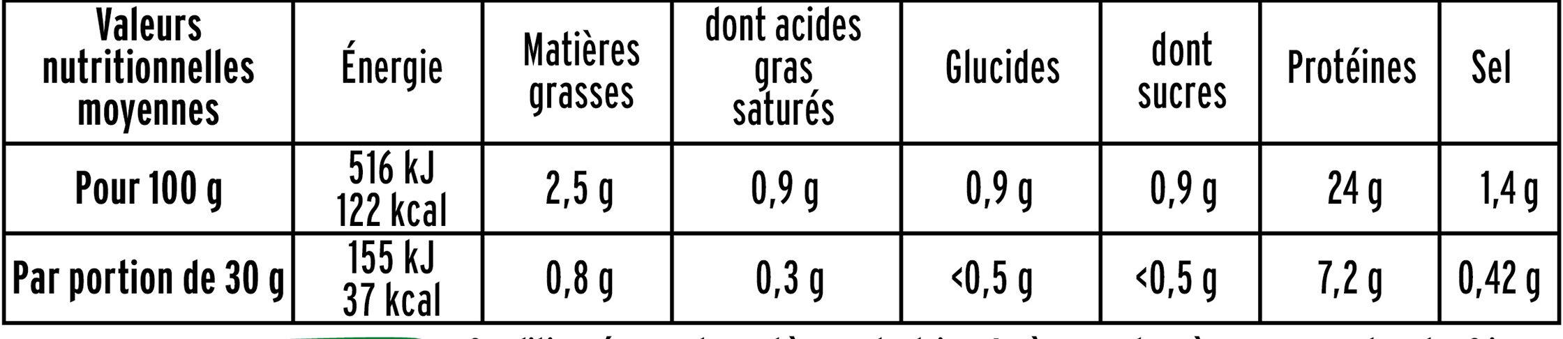 Rôti de porc cuit 100 % filet** -25% de sel*- 8 tr - Voedingswaarden - fr