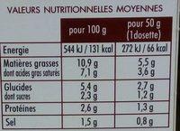 Sauce poivre - Informations nutritionnelles