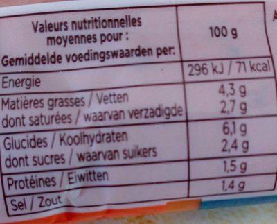 Sauce armoricaine - Informations nutritionnelles