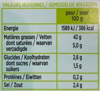 Marinade Thym Citron - Voedingswaarden