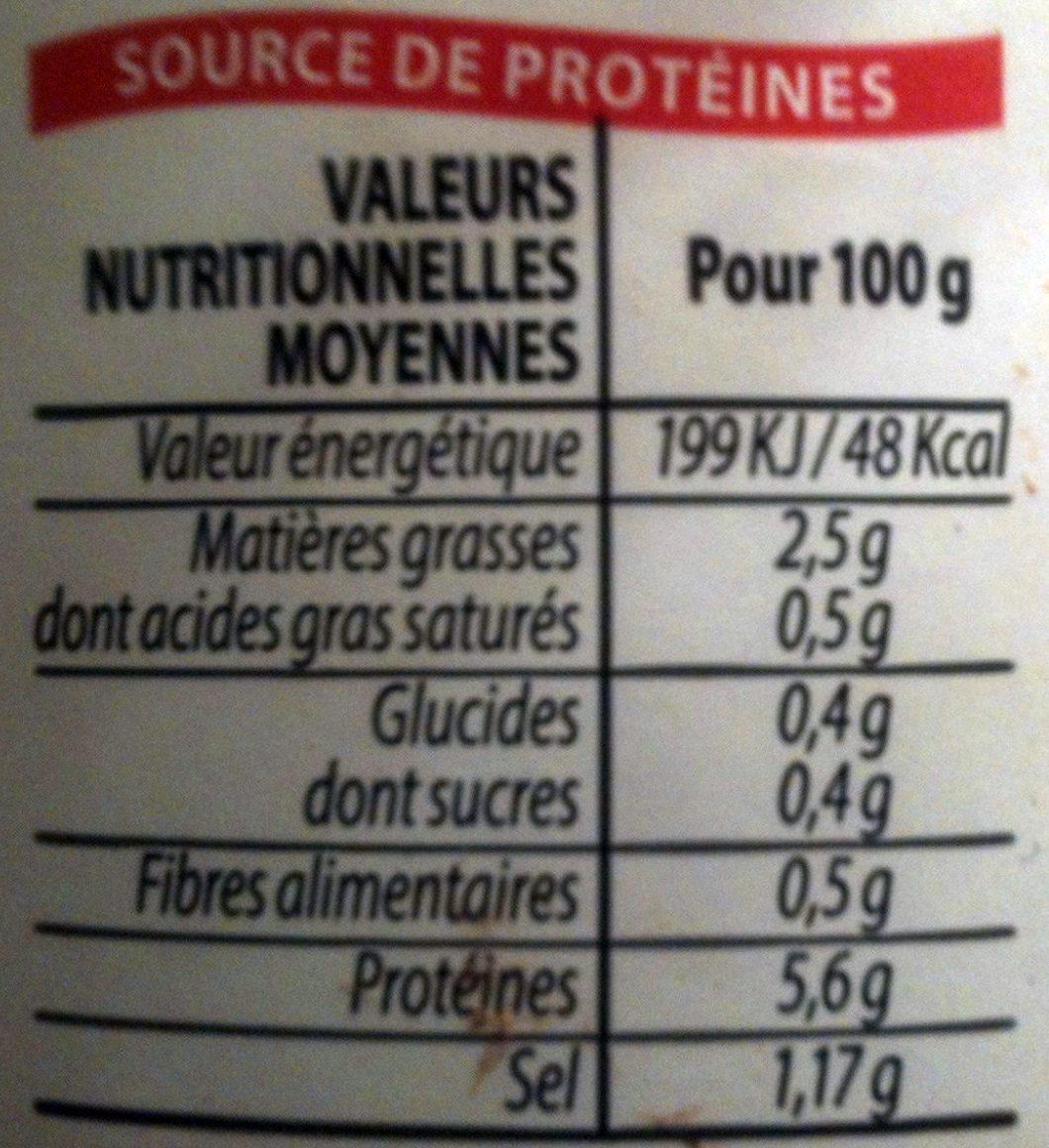 Soupe de poissons à la Sétoise - Informations nutritionnelles - fr
