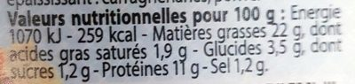 Rillettes de Thon Aubergines et Tomates Marinées - Nutrition facts