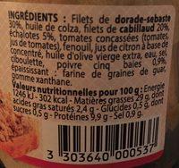 Rillette de dorade - Ingrédients - fr