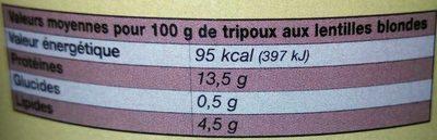 2 Tripoux d'Auvergne aux Lentilles Blondes de Saint-Flour - Nutrition facts