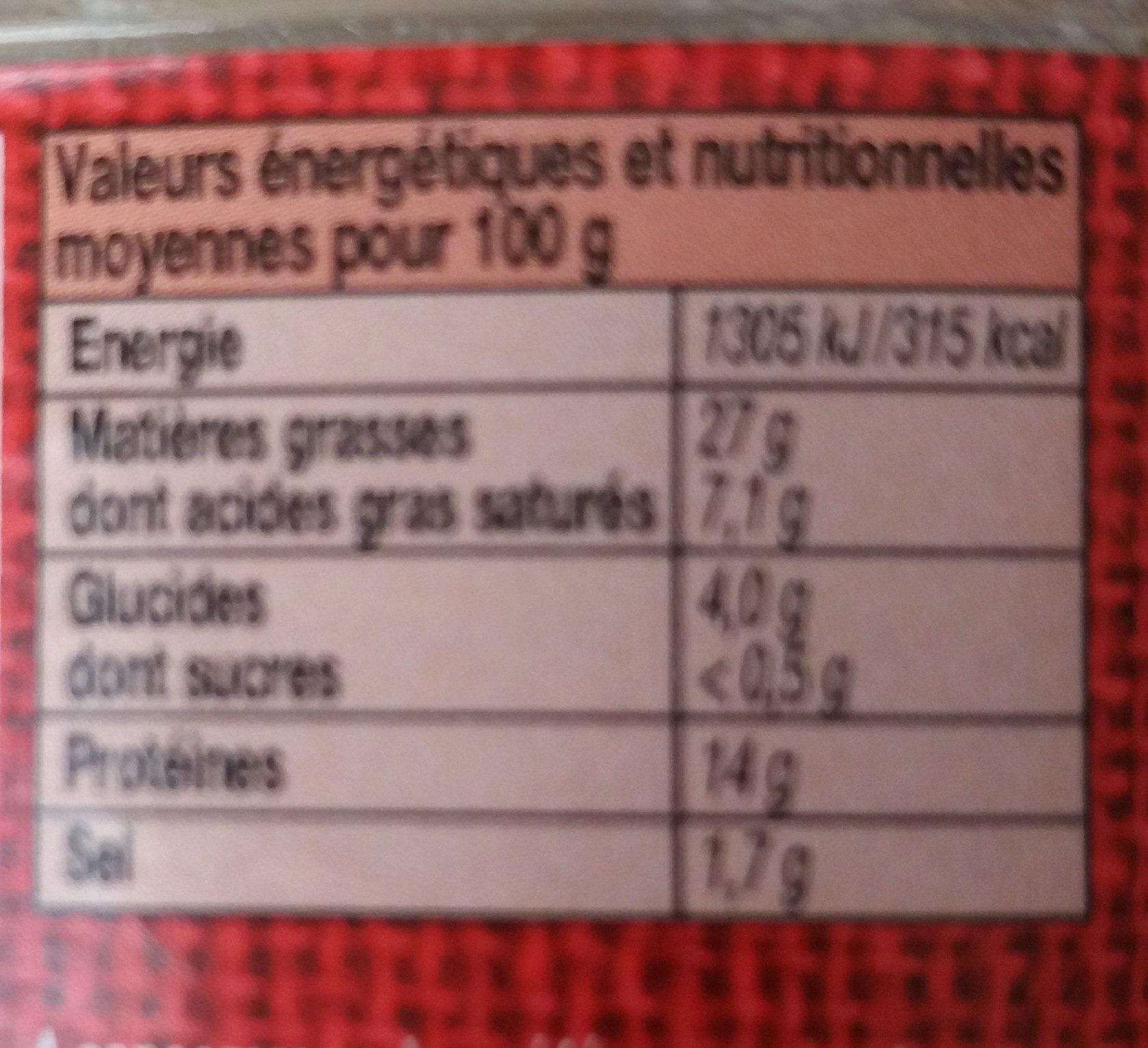 fromage de tête - Voedingswaarden