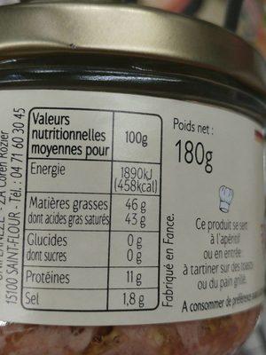 Terribe de foie de volaille au cognac - Informations nutritionnelles - fr