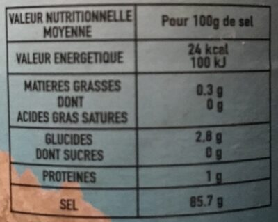 AlgoSel - Informations nutritionnelles - fr