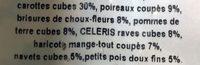Légumes Surgelés - Ingrédients - fr
