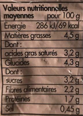 Poireaux à la crème - Informations nutritionnelles