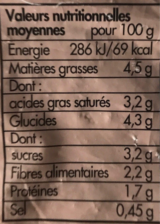 Poireaux à la crème - Informations nutritionnelles - fr