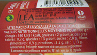 Ravioli Volaille - Nutrition facts