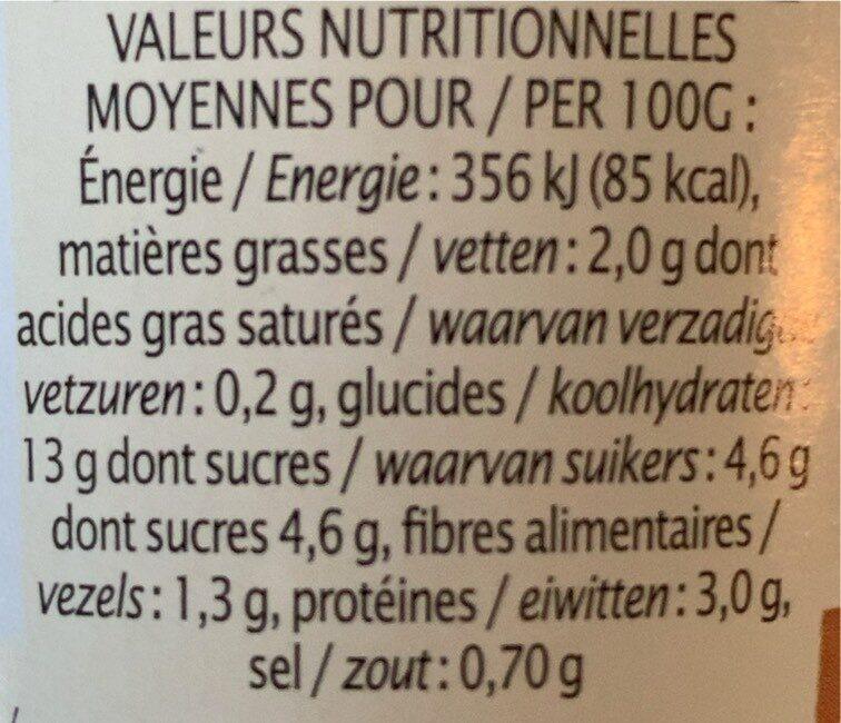 Ravioli Volaille - Informations nutritionnelles - fr
