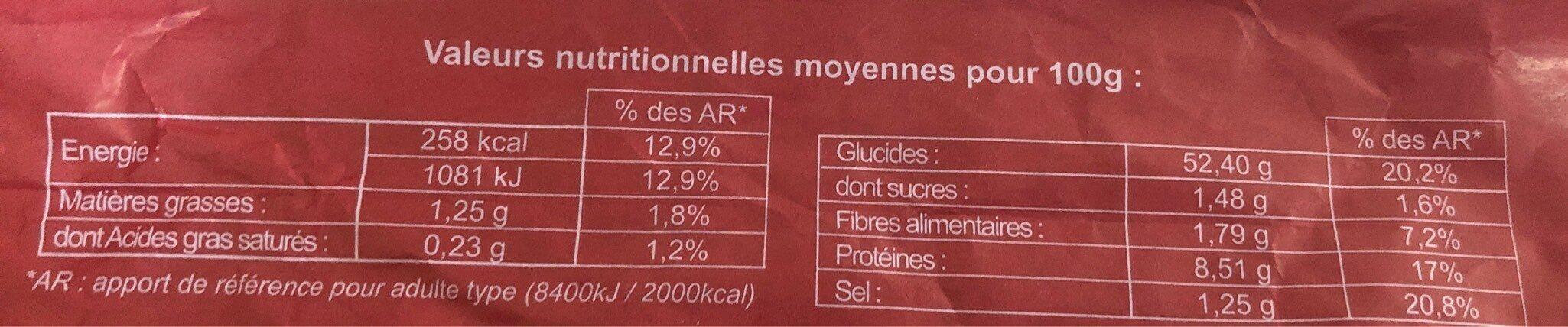 La baguette de tradition Française - Valori nutrizionali - fr