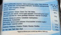 Léger 9% mat gr. - Nutrition facts - fr