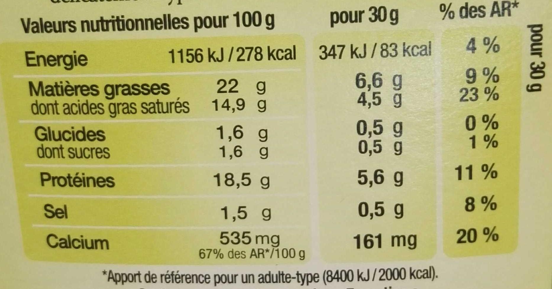 Pavé d'Affinois Chèvre (22 % MG) - Nutrition facts - fr