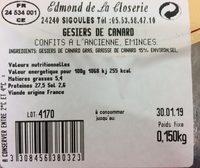 Gesiers de Canard - Ingredients