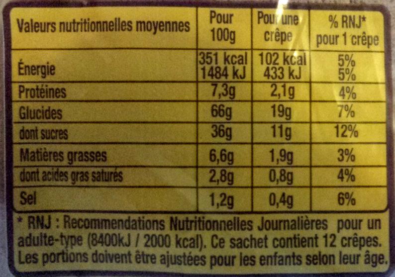 12 Crêpes Bretonnes au Froment Faites à la Main - Nutrition facts