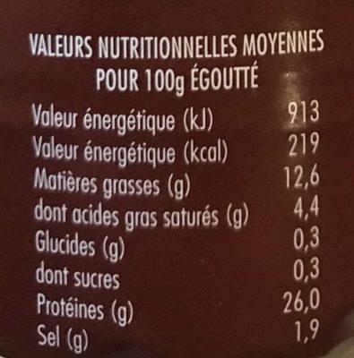 Cous de dinde confits à la graisse de canard - Informations nutritionnelles - fr