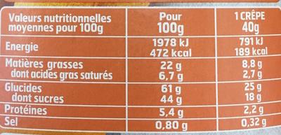 Break Up 4 crêpes Choco Caramel & Crunchy Balls - Nutrition facts