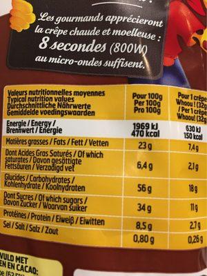 Crêpes fourrées cacao-noisettes - Informations nutritionnelles