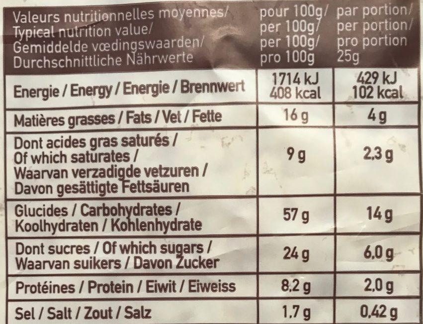 Crêpes de Landerneau - Nutrition facts