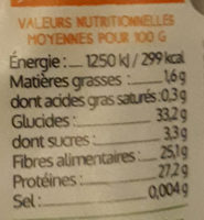 Lentilles noires beluga - Voedingswaarden - fr