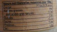 Rillettes Pur Canard au Foie de Canard - Informations nutritionnelles - fr