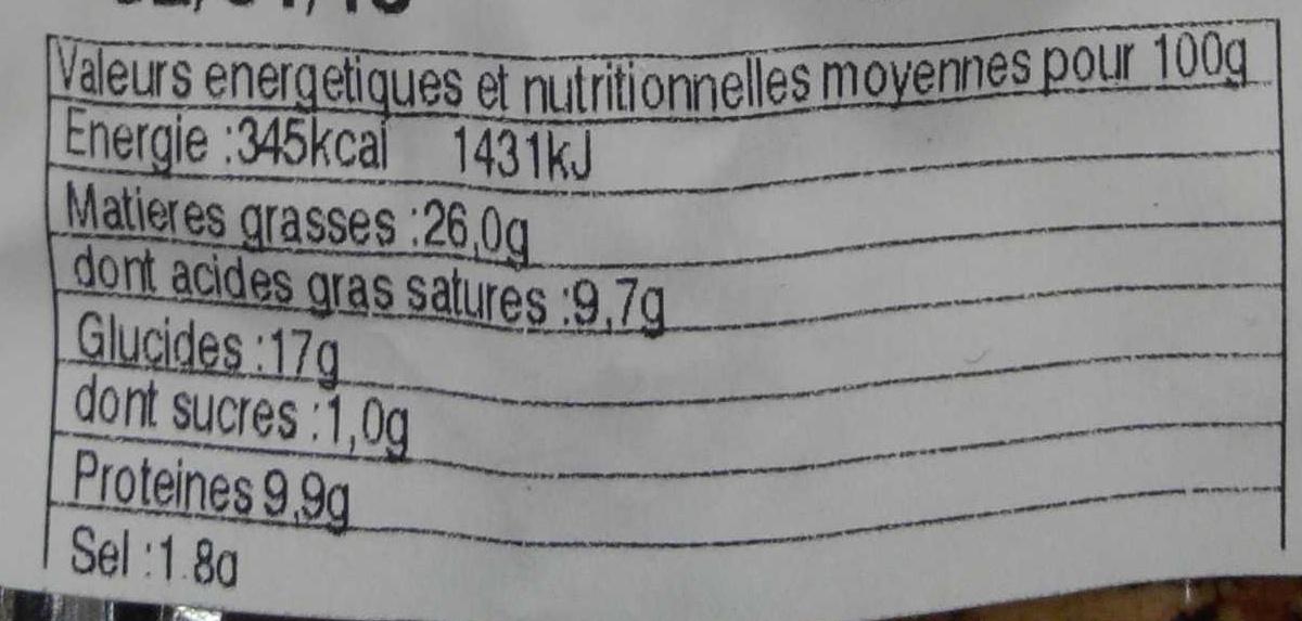 Pâté croûte richelieu - Informations nutritionnelles - fr