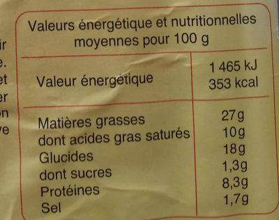 Paté en croûte Restauration - Informations nutritionnelles