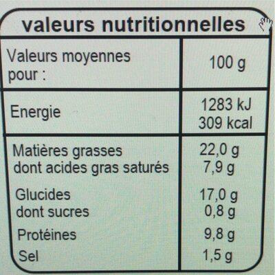 Pâté En Croûte Richelieu 2 Tranches - Informations nutritionnelles - fr